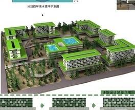 适应陕北沙漠环境生产和生活空间模式的规划设计