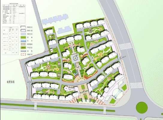 某县小区环境规划平面图免费下载 - 景观规划设计