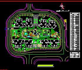 住宅区景观总平面规划图