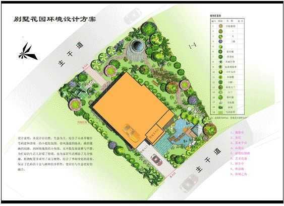 别墅花园环境设计方案平面图免费下载 - 园林景观效果