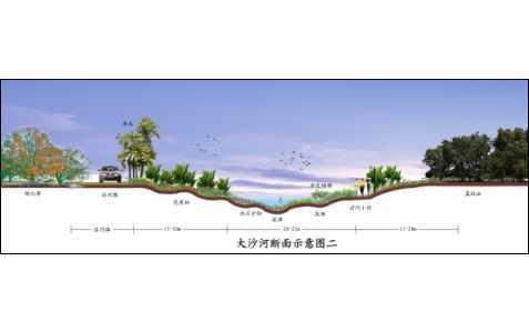 河道断面图效果图