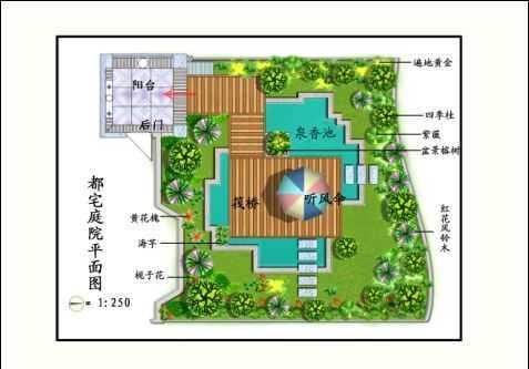 私人别墅庭院绿化布置平立面图免费下载 - 园林景观图