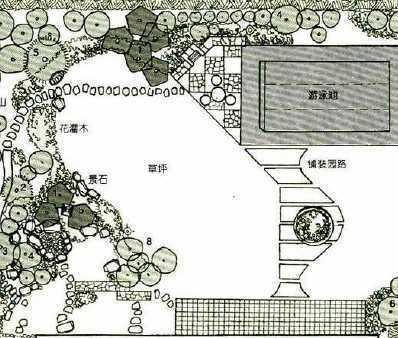 乡村庭院设计图免费下载 - 园林景观效果图 - 土木图片
