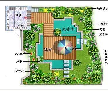 私人别墅庭院绿化设计效果图