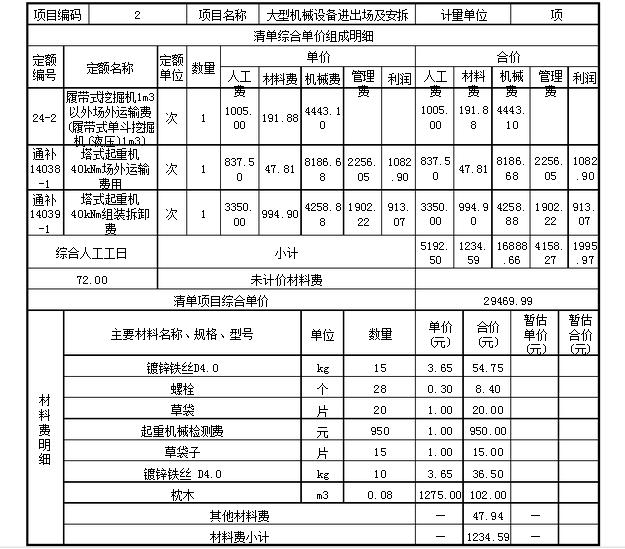 某车间措施项目清单综合单价分析表