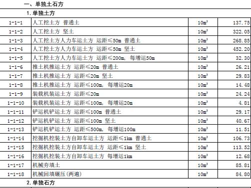 山东省建筑工程价目表(2017年)