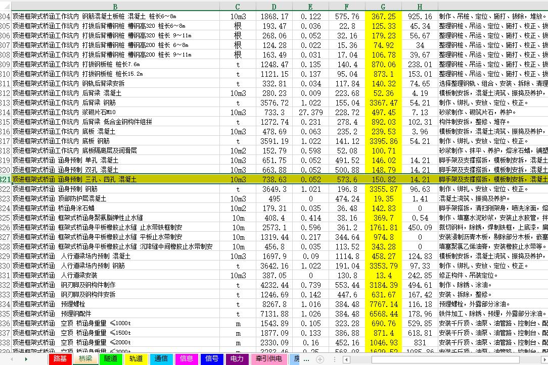 2010年铁路全套预算定额(电子版)