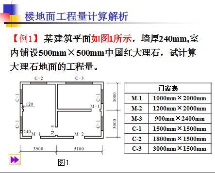 楼地面工程量计算实例解析