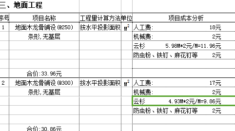装饰预算书(含详细做法)