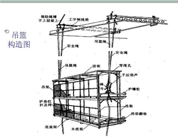 脚手架工程_解说脚手架装饰装修工程 - 造价论文