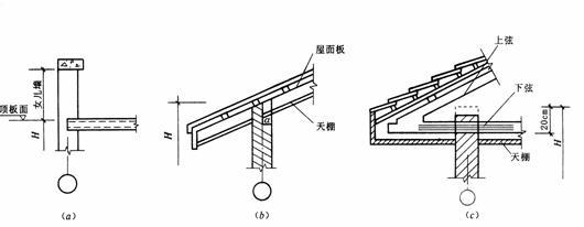 建筑工程图纸预算v图纸工程量计算-论文造价零件定额机器图片