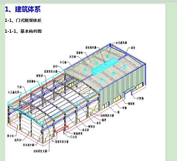 造价入门-钢结构识图大全