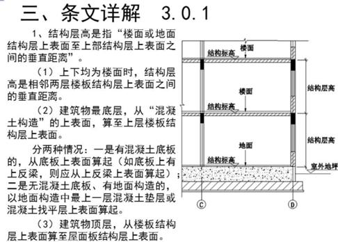 《建设工程建筑面积计算规范-》(GBT50353-2013)实例图解课件159