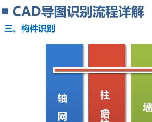 广联达2013钢筋算量视频教程