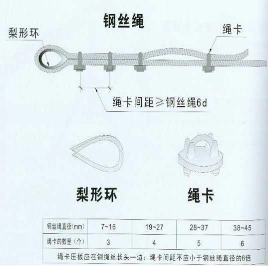 钢丝绳卡扣型�_这些施工现场的安全防护,简直不要太清楚!-安全文明知识