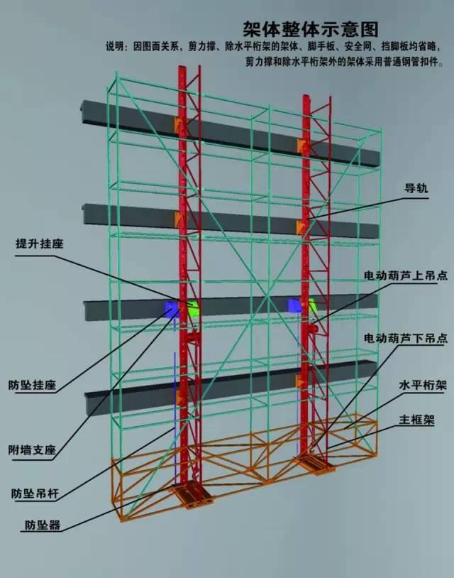 爬架施工程的9个现场安全隐患,一定要排除!