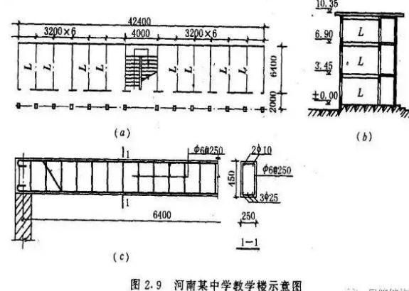 超实用案例!!!梁、板、柱钢筋混凝土结构质量事故案例详解