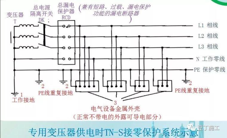 临时用电安全生产及常见问题分析(图3)