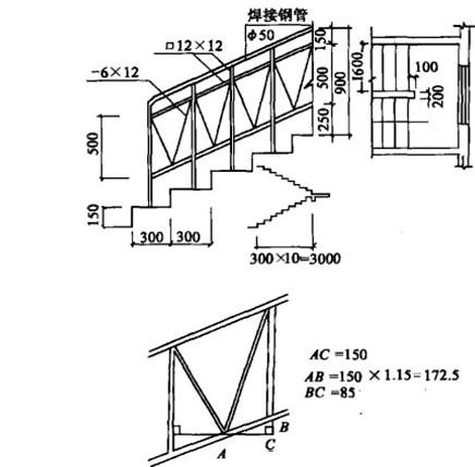 欧式楼梯扶手平面图