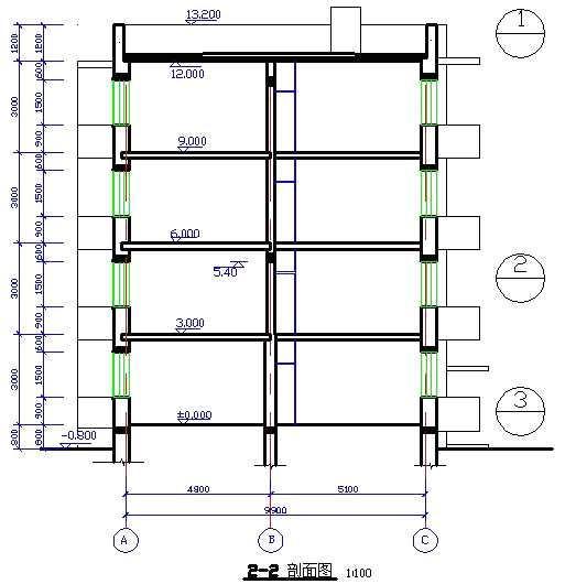 3、尺寸注法 在剖面图中,应注出垂直方向上的分段尺寸和标高。 (1)垂直分段尺寸:一般分三道 最外一道是总高尺寸:它表示室外地坪到楼顶部女儿墙的压顶抹灰完成后的顶面的总高度。 中间一道是层高尺寸:主要表示各层的高度 最里一道是门窗洞、窗间墙及勒脚等的高度尺寸 (2)标高:应标注被剖切到的外墙门窗口的标高,室外地面的标高,檐口、女儿墙顶的标高,以及各层楼地面的标高。 三、剖面图的识读 1.先了解剖面图的剖切位置与编号 2.了解被剖切到的墙体、楼板和屋顶 3.了解可见的部分 4.了解剖面图上的尺寸标注