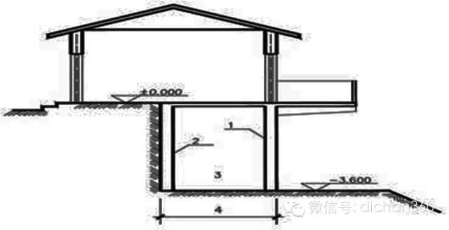 架空层中有围护结构的建筑空间按相关规定计算.