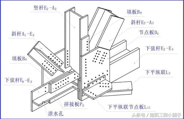 钢结构识图要点 - 工程造价知识