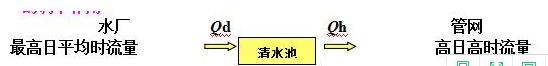 QQ截图20180922091308.png