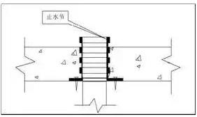给排水管道安装工程标准化做法图解