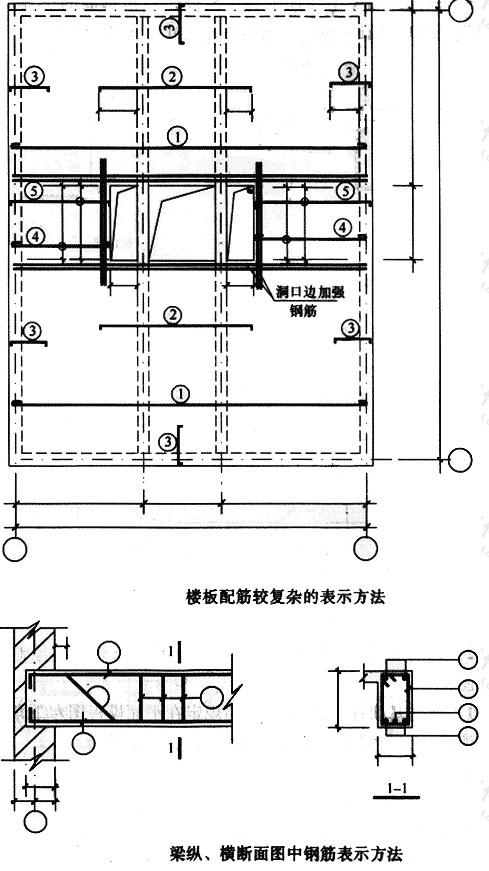 钢筋图纸视频在梁断面图中的v钢筋表示?-约结构同城夜
