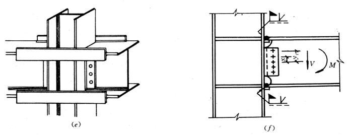 钢框架结构梁柱刚性连接构造形式有哪些?