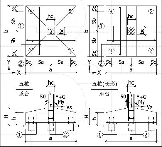 结构施工图中五桩承台的画法