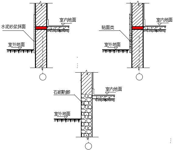 1)设防潮层的目的:防止土壤中的潮气和水分由于毛细管作用沿墙面上升,提高墙身的坚固性与耐久性,保持室内干燥卫生。 2)防潮层的位置: 当地面构造层的基层为混凝土基层时,防潮层将设置于与混凝土基层的同一标高上,这一标高一般均在室内地面标高以下60mm左右。