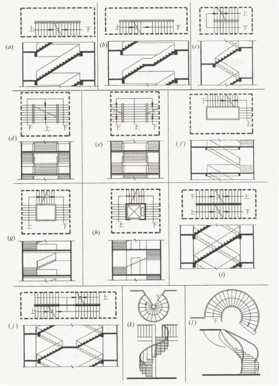 楼梯的建筑结构概述 - 结构设计知识