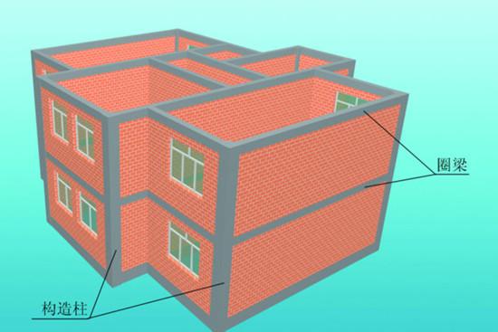 砌体结构中墙梁,过梁,挑梁,圈梁详 解 一,圈梁         圈梁是沿建筑