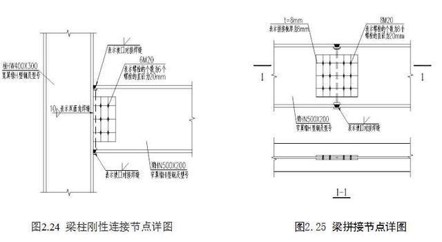 钢结构施工图超强解析:钢结构识图要点