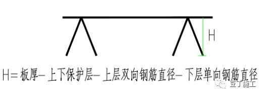 柱钢筋绑扎示意图_建筑施工最小钢筋保护层厚度是多少?墙、板钢筋保护层如何 ...