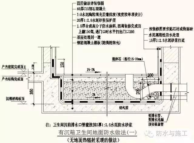 卫生间地漏安装_渗漏施工大法 - 结构设计知识
