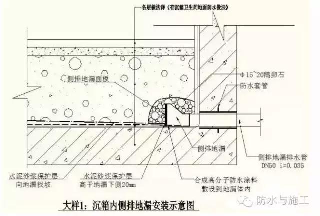 渗漏施工大法 - 结构设计知识