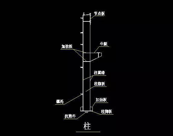 本工程为单跨单层钢结构建筑 跨度24米,柱距6米,总长度60米,檐口高度6