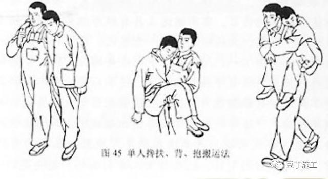 (2)双人搬运法是用双人椅式、平托式等方法