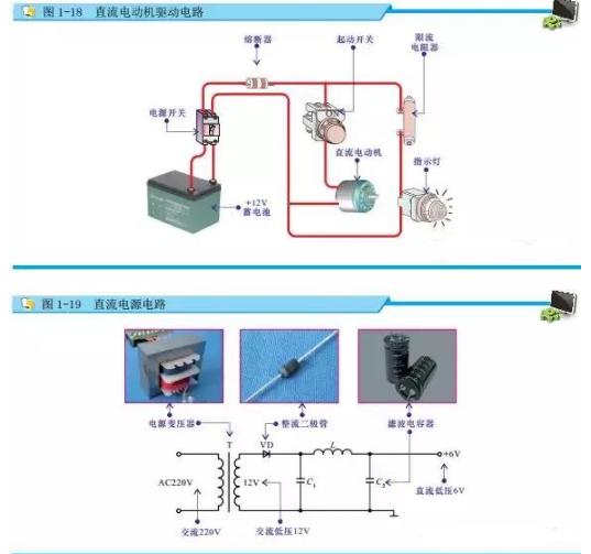 直流电与交流电基础知识图片