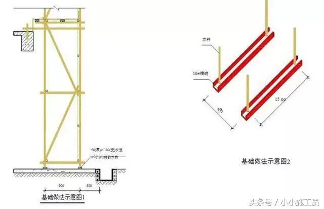 详解外脚手架及外架防护棚搭设 - 结构设计知识