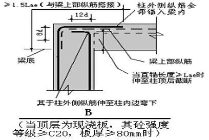 首页 03  工程知识 03  结构设计知识 03 正文   中柱锚固长度