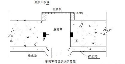 超长大面积砼结构地下室抗裂抗渗施工工法