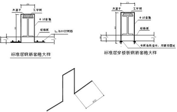 悬挑脚手架工字钢预埋技术施工工艺交底