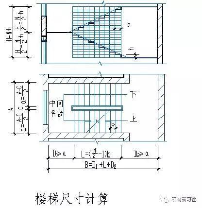 结构设计知识 03 正文   楼梯设计的步骤   (1)楼梯的宽度根据房屋