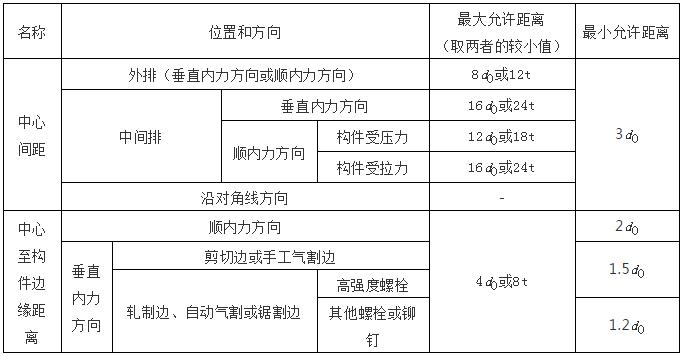 钢结构计算公式
