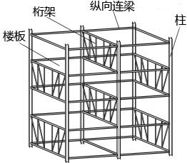 你真的知道什么是交错桁架吗?