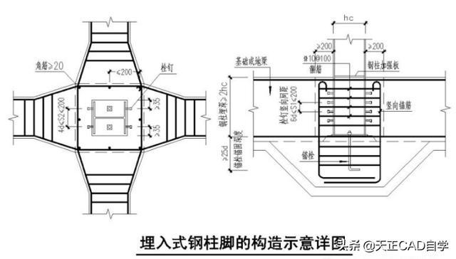 钢结构刚性固定钢柱脚的三大方法(转载)