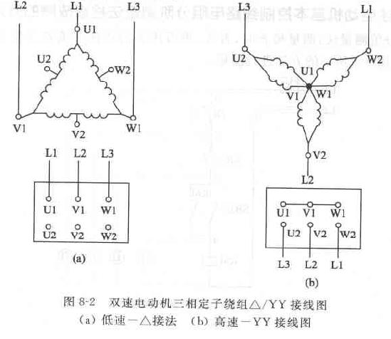 双速电动机的定子绕组从一种接法改变为另一种接法时,必须把电源相序